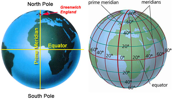 The Great Pyramid - Earth's natural ancient Prime Meridian