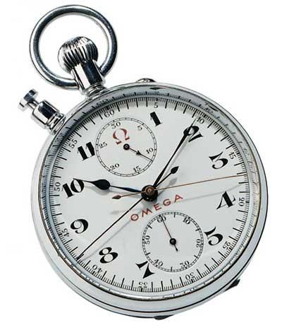time_keeping