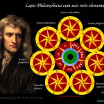 The Newton You Never Knew: Isaac Newton's Esotericism Revealed