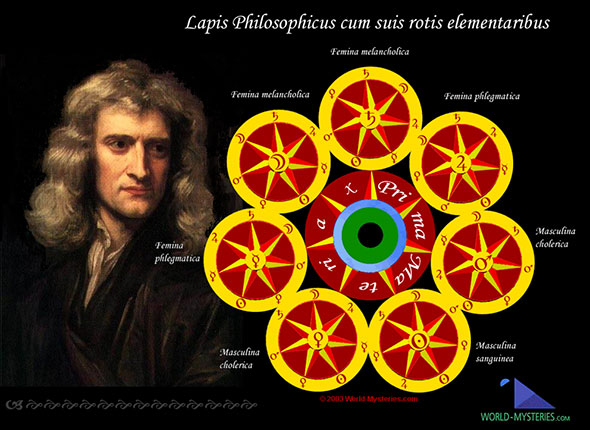 Post image for The Newton You Never Knew: Isaac Newton's Esotericism Revealed