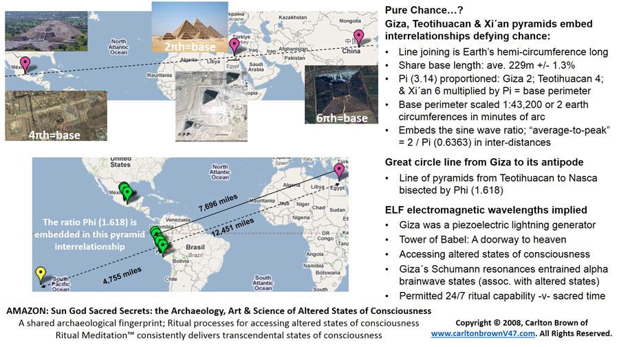 Pyramid-Interrelationships-&-Giza-Lightning-Machine