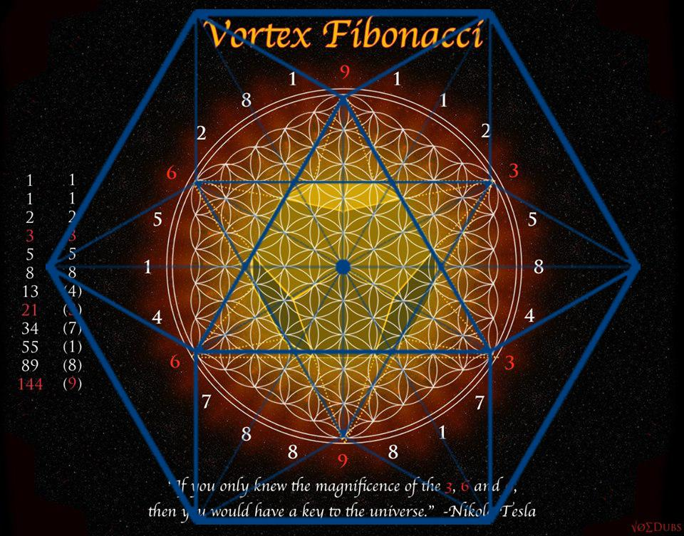 FibonacciVortex