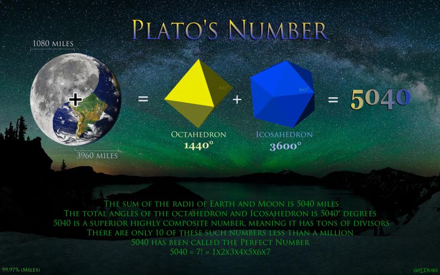 Platos-Numbernew