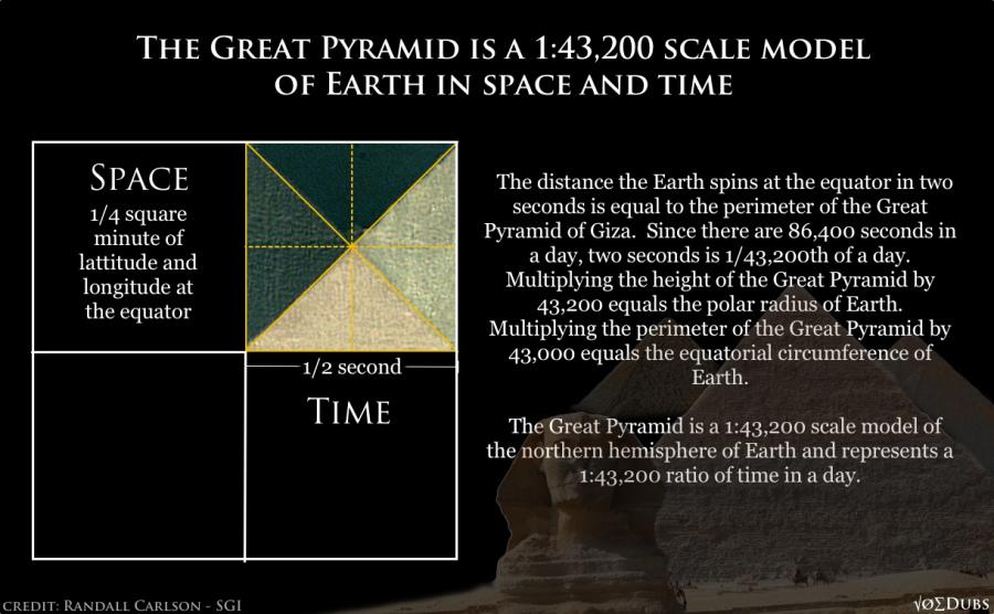 Pyramid-43200