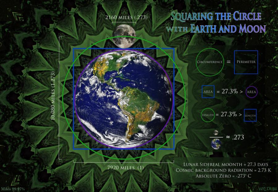 Square-Circle-Earth-Moon1