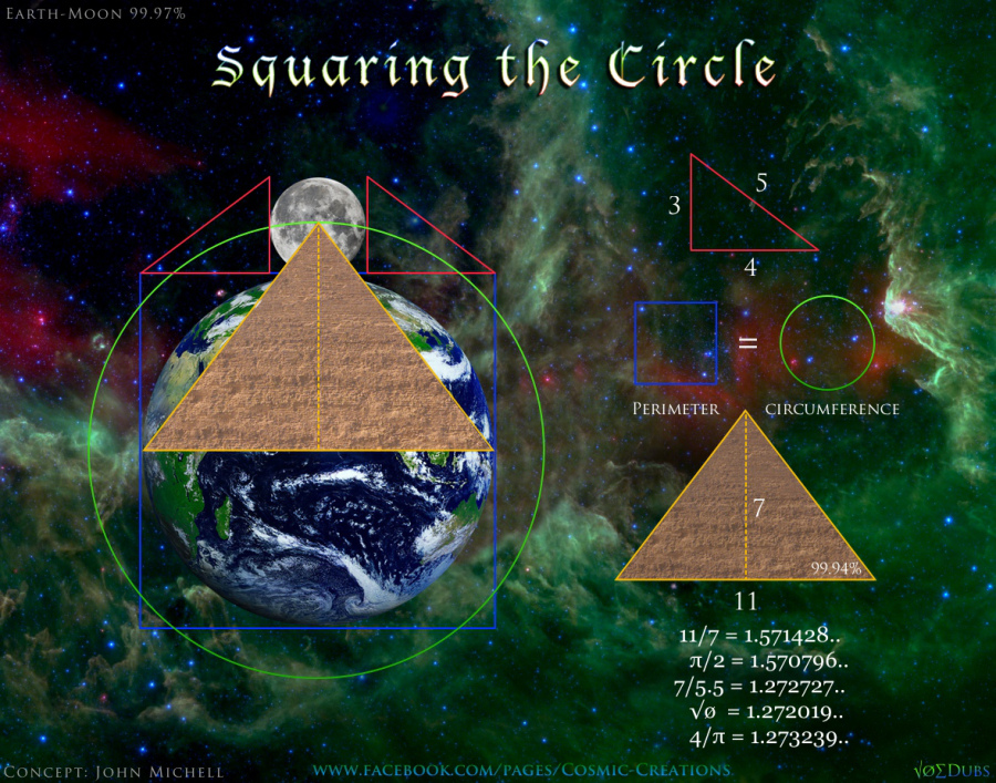 Square-Earth-Moon-Pyramid-link