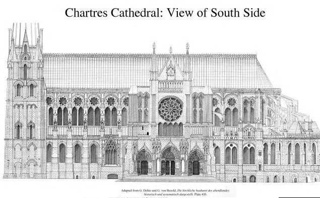Chartres_SouthWall