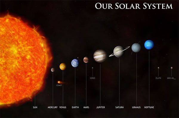 OurSolarSys