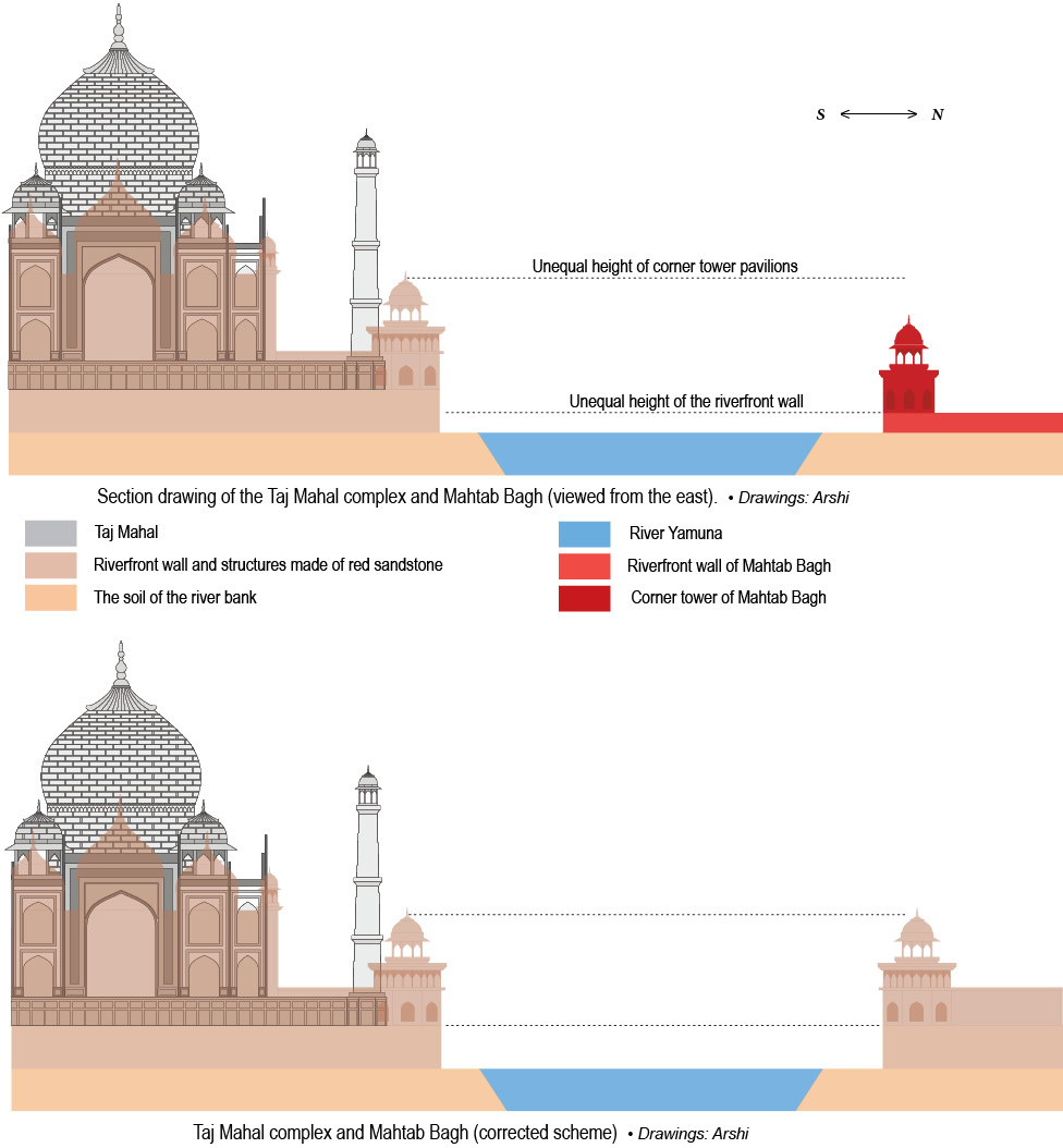 BLACK TAJ MAHAL: The Emperor's Missing Tomb Side-view-of-two-sites