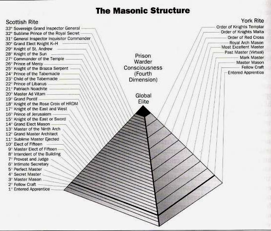 MasonicPyramid