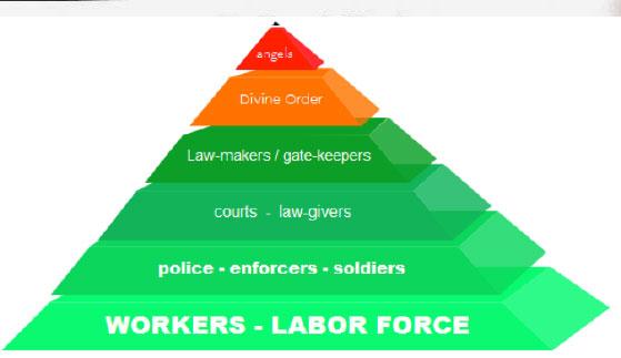 Pyramid_hierarchy2