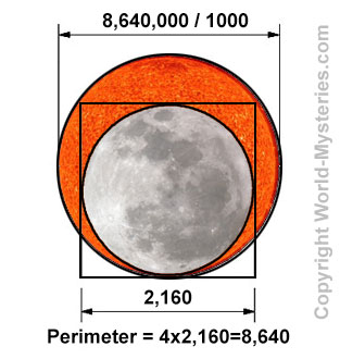 moon_sun_diameters