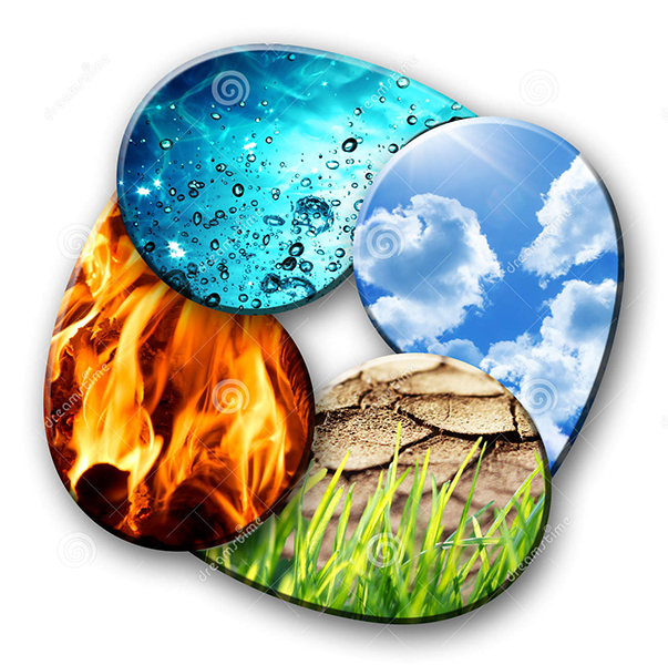 The Four Elements Of Alchemy World Mysteries Blog